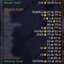 World of Warcraft – My Gold Snapshot