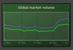 globalmarket2