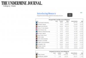 The Undermine Journal