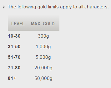 Character gold transfer limit