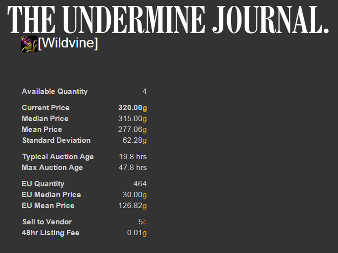 The undermine journal prices for Wildvine October 2015
