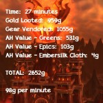 Raiding for Gold: Cataclysm 25 Man Heroic Farming 2,288,000g