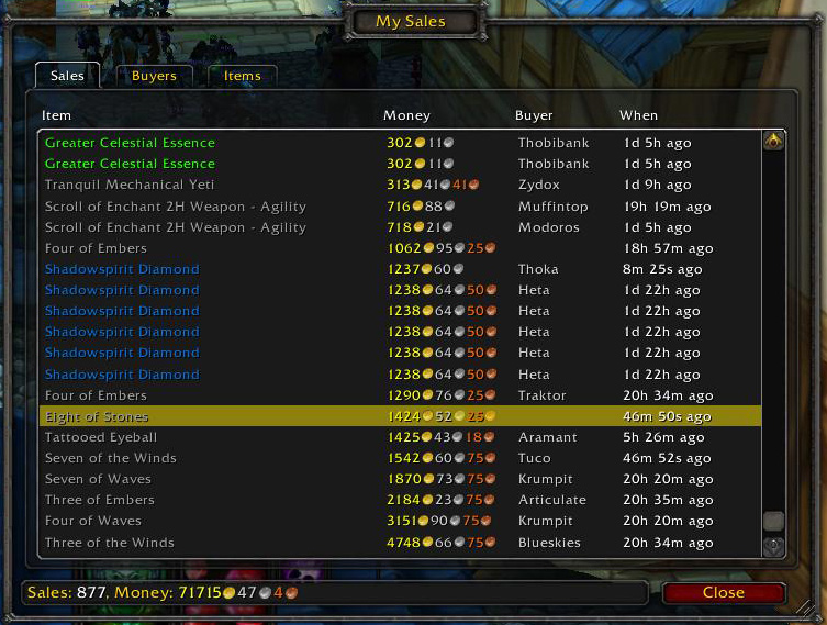 World of Warcraft Easy Gold Addons Guide | Warcraft Gold Guides