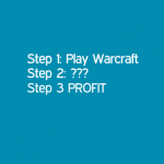 How to Save World of Warcraft Gold like a Pro